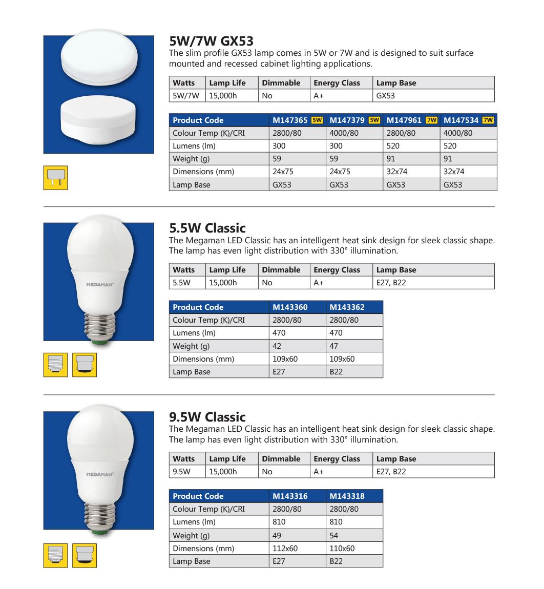Megaman LED Economy Range