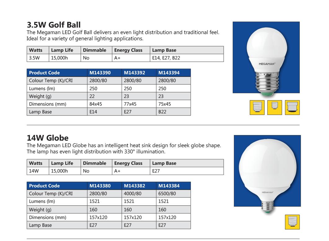 Megaman LED Golf Balls