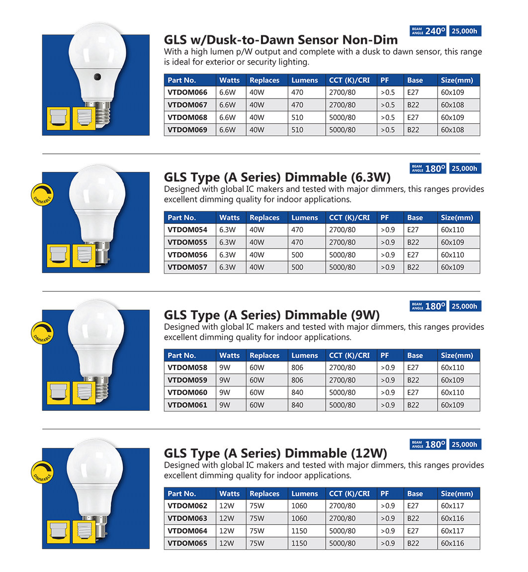 Venture GLS Type LED Lamps