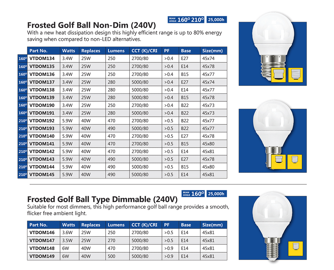 Venture Lighting Frosted Golf Ball Lamps