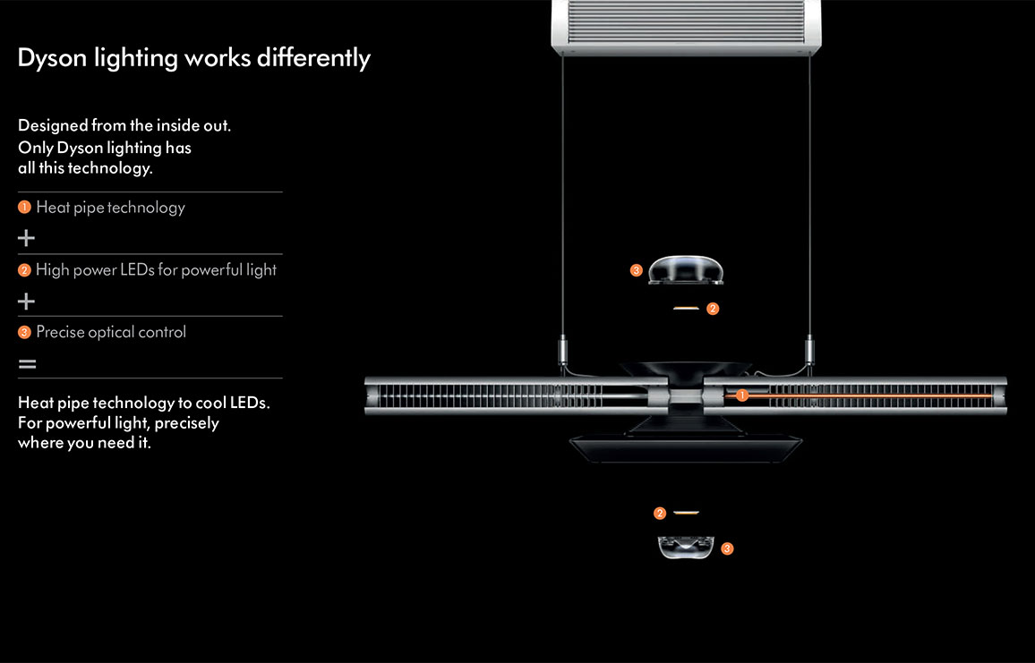 Dyson Lighting Features