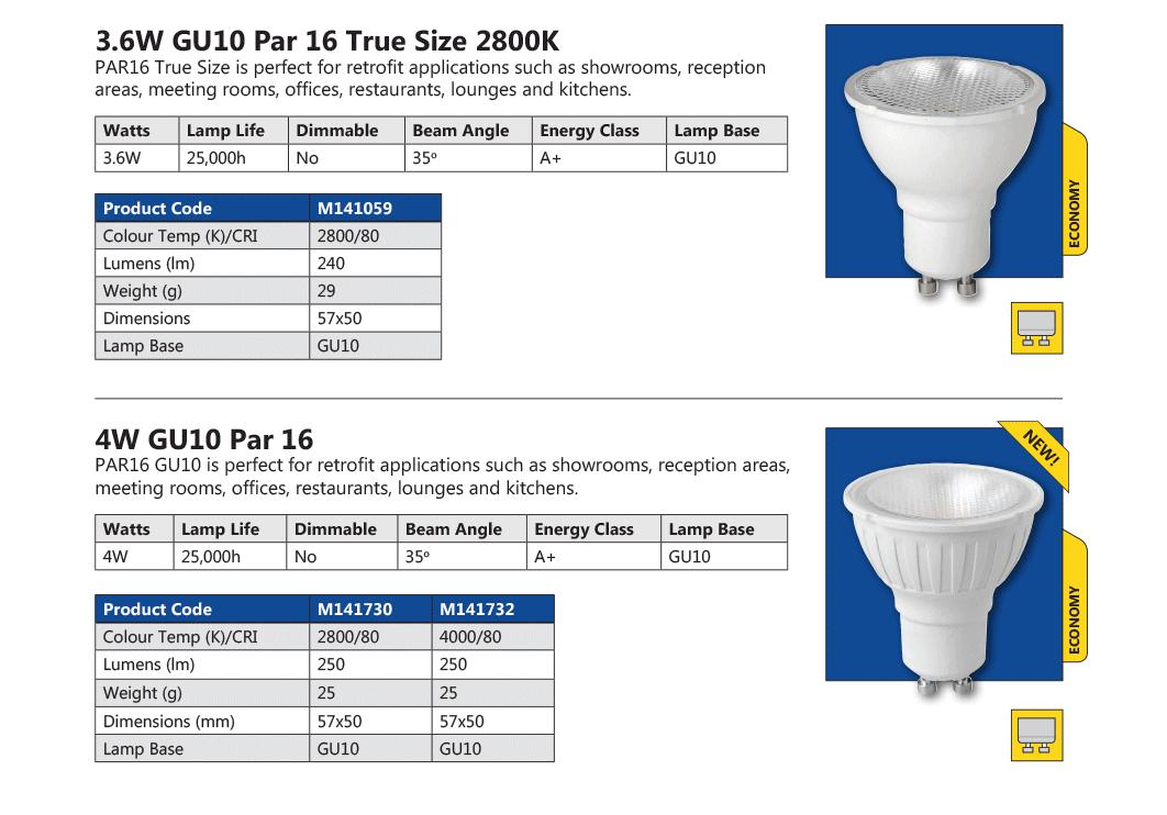 Megaman GU10 LEDs