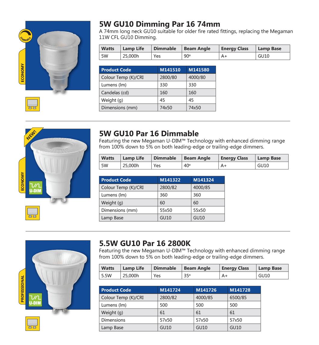Megaman GU10 LED Lamps