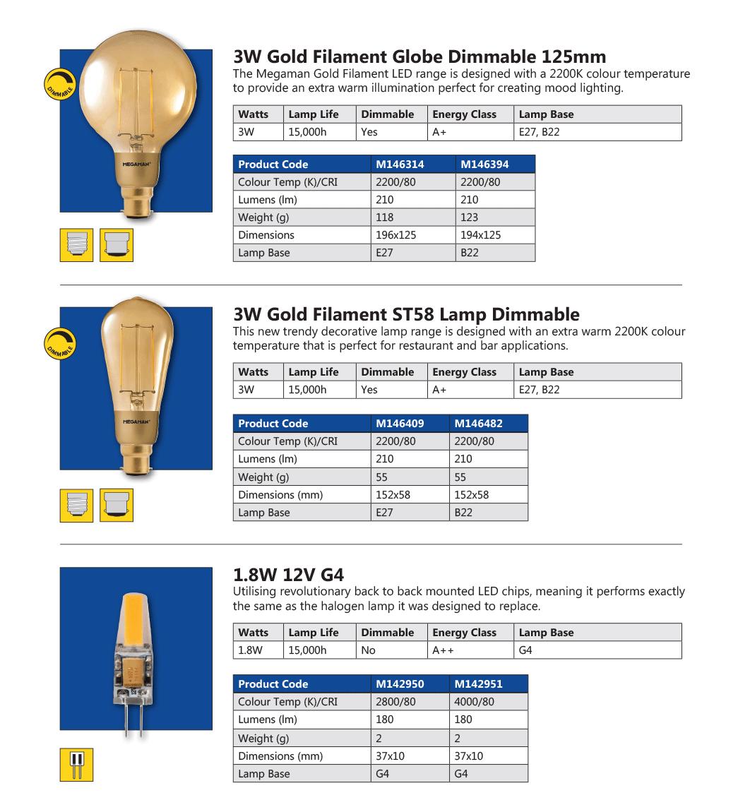 Megaman Gold Filament Range