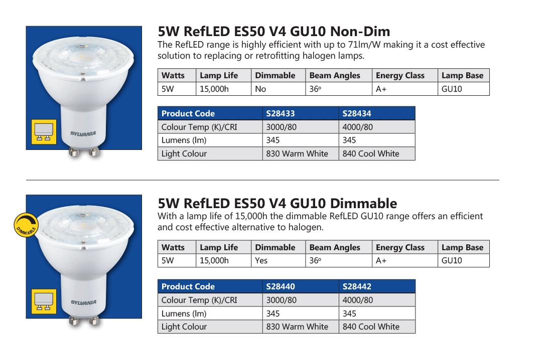 Sylvania RefLED GU10 Lamps