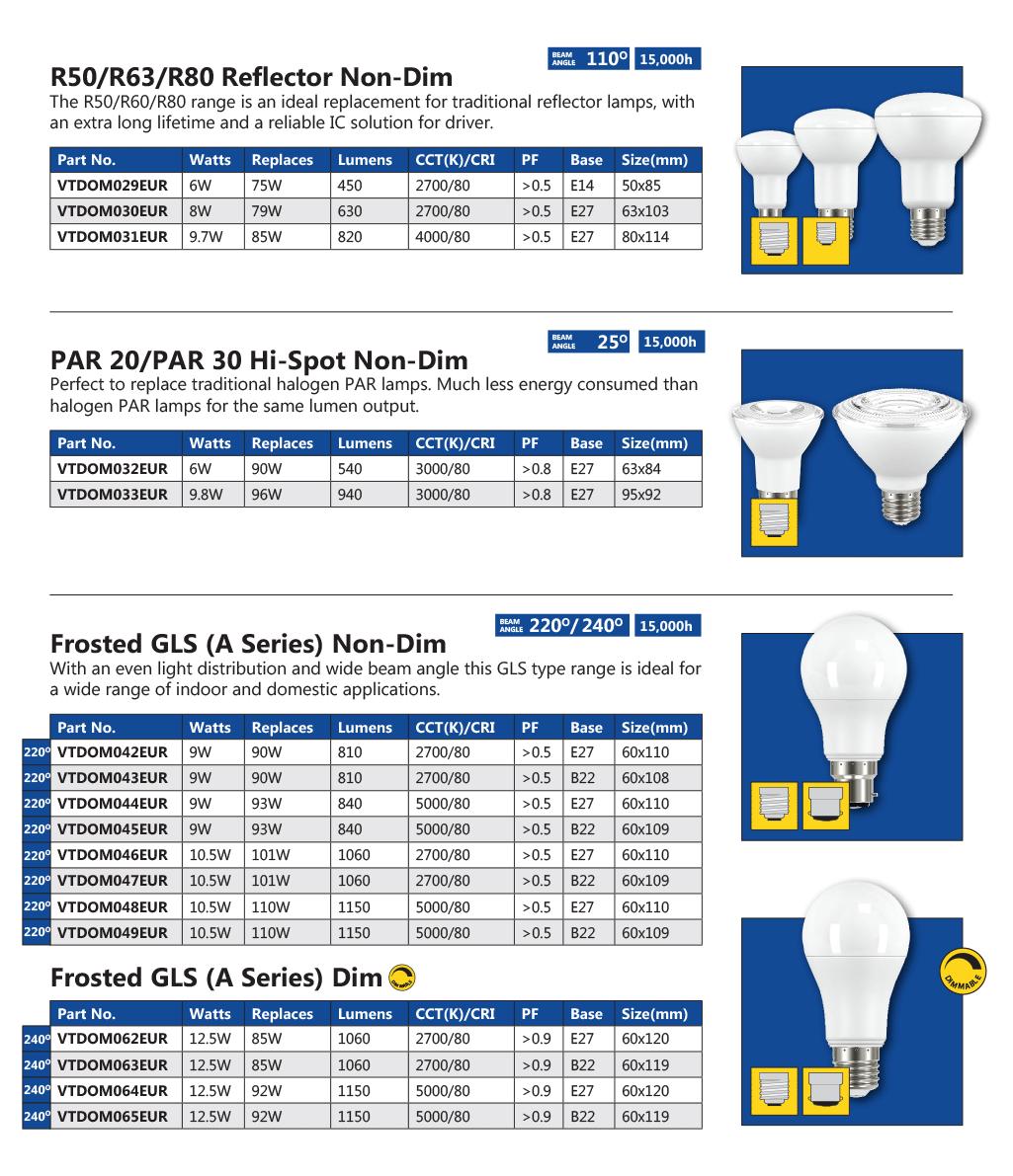 Venture Lighting Par 20 / Par 30 and GLS Type LED Lamps