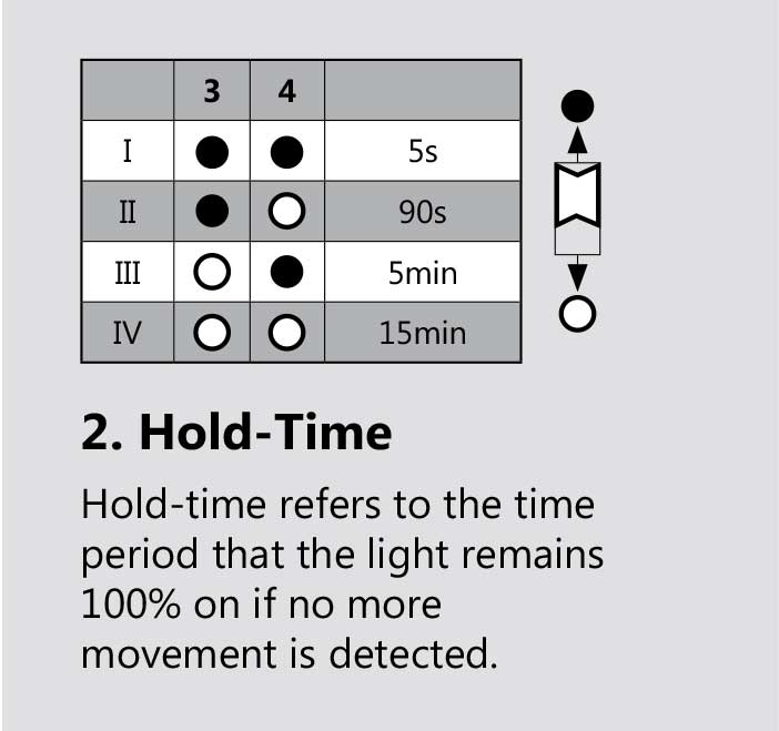 Microwave Kit Adjustable Hold Time