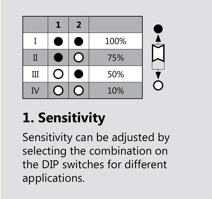 Microwave Kit Adjustable Sensitivity