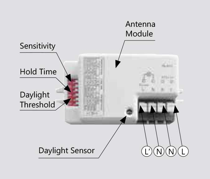 Prelux Microwave Conversion Kit Features